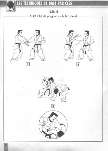 Technique de base 2 Clé
